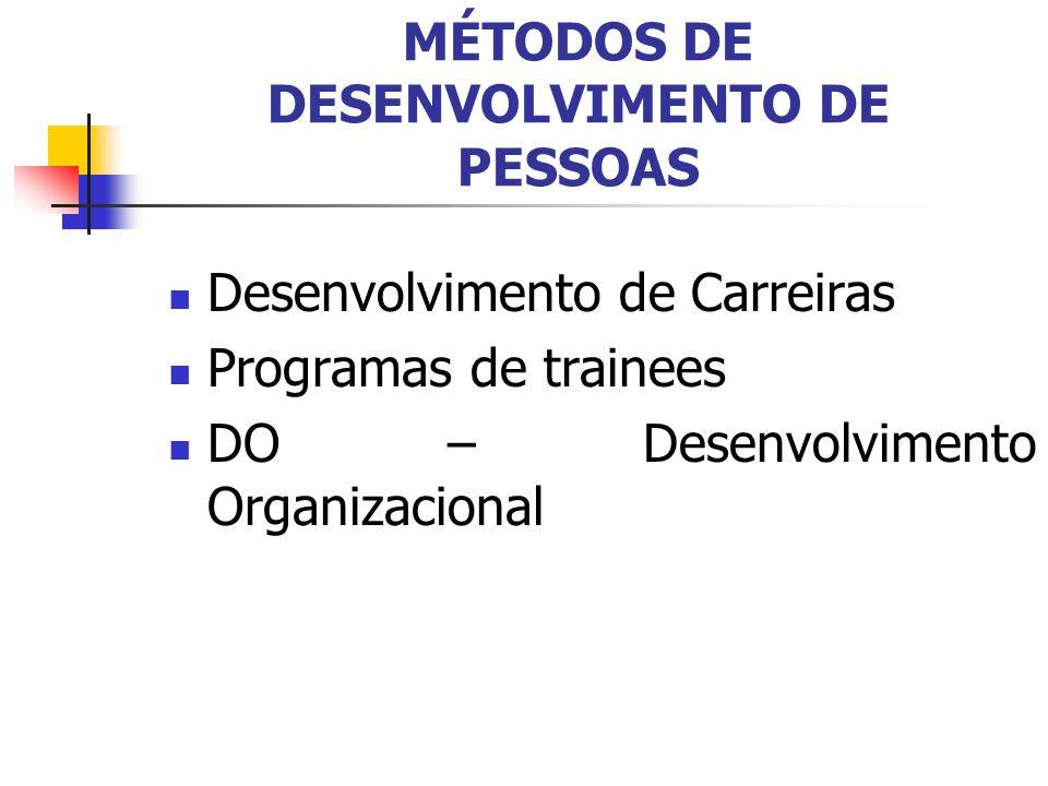 MÉTODOS DE DESENVOLVIMENTO DE PESSOAS Desenvolvimento de Carreiras Programas de trainees DO – Desenvolvimento Organizacional