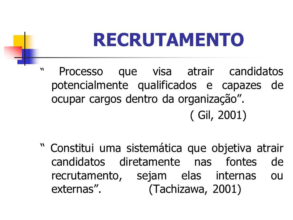 RECRUTAMENTO Processo que visa atrair candidatos potencialmente qualificados e capazes de ocupar cargos dentro da organização. ( Gil, 2001) Constitui