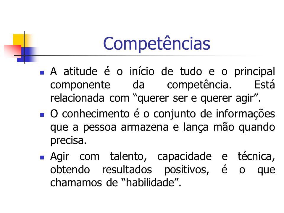 Competências A atitude é o início de tudo e o principal componente da competência. Está relacionada com querer ser e querer agir. O conhecimento é o c
