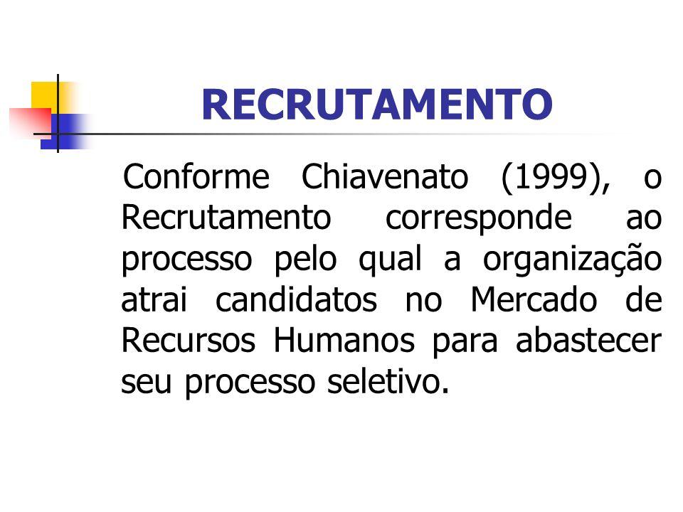 RECRUTAMENTO Conforme Chiavenato (1999), o Recrutamento corresponde ao processo pelo qual a organização atrai candidatos no Mercado de Recursos Humano