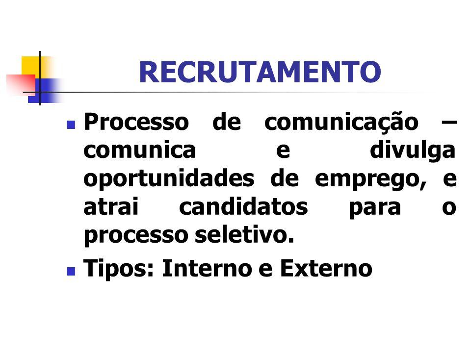 RECRUTAMENTO Processo de comunicação – comunica e divulga oportunidades de emprego, e atrai candidatos para o processo seletivo. Tipos: Interno e Exte