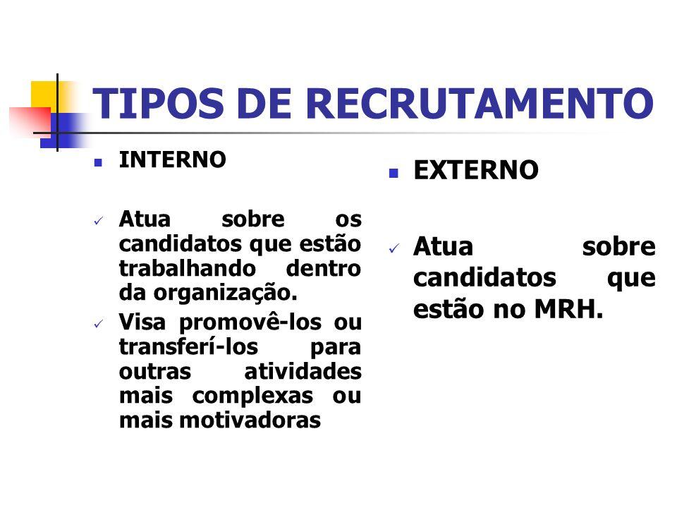 TIPOS DE RECRUTAMENTO INTERNO Atua sobre os candidatos que estão trabalhando dentro da organização. Visa promovê-los ou transferí-los para outras ativ