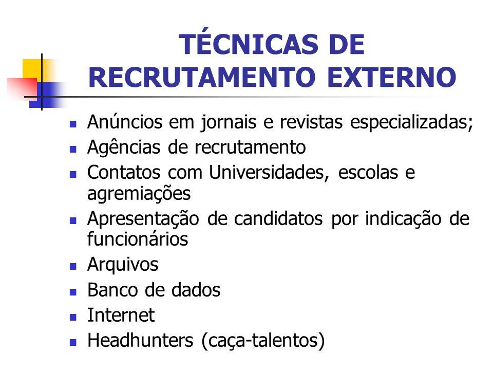 TÉCNICAS DE RECRUTAMENTO EXTERNO Anúncios em jornais e revistas especializadas; Agências de recrutamento Contatos com Universidades, escolas e agremia