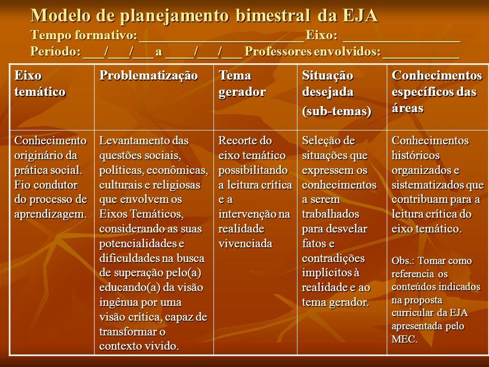 Modelo de planejamento bimestral da EJA Tempo formativo: ________________________ Eixo: _________________ Período: ___/___/___ a ____/___/___ Professo