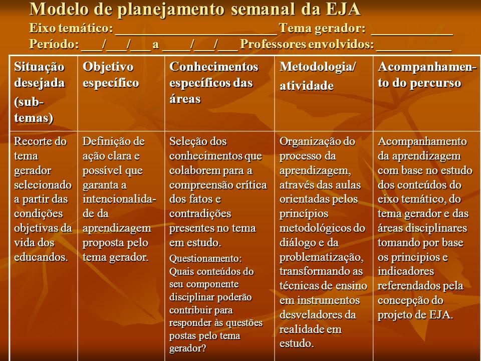 Modelo de planejamento semanal da EJA Eixo temático: ________________________ Tema gerador: ____________ Período: ___/___/___ a ____/___/___ Professor