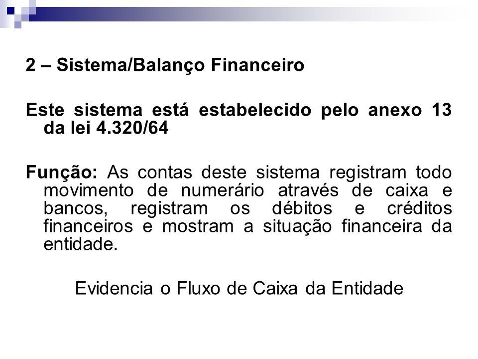 2 – Sistema/Balanço Financeiro Este sistema está estabelecido pelo anexo 13 da lei 4.320/64 Função: As contas deste sistema registram todo movimento d