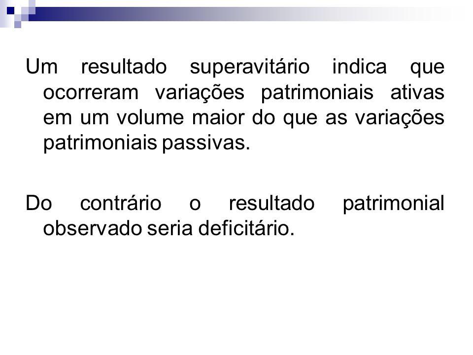 Um resultado superavitário indica que ocorreram variações patrimoniais ativas em um volume maior do que as variações patrimoniais passivas. Do contrár