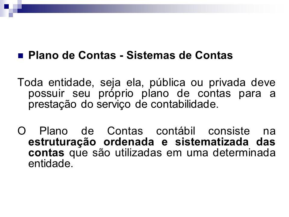 Plano de Contas - Sistemas de Contas Toda entidade, seja ela, pública ou privada deve possuir seu próprio plano de contas para a prestação do serviço