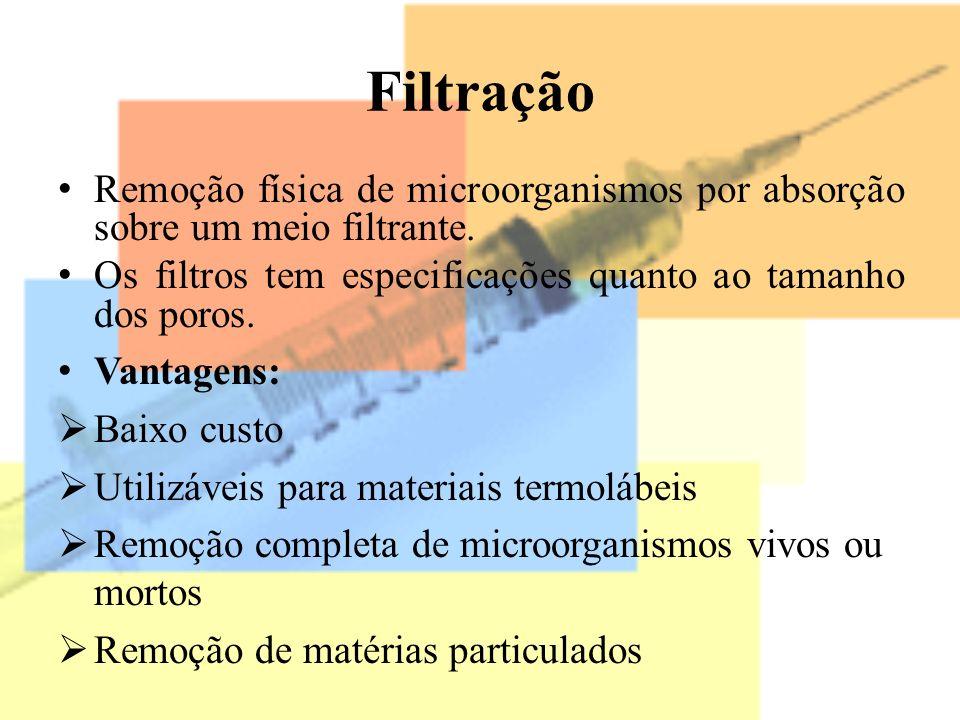 Filtração Remoção física de microorganismos por absorção sobre um meio filtrante. Os filtros tem especificações quanto ao tamanho dos poros. Vantagens