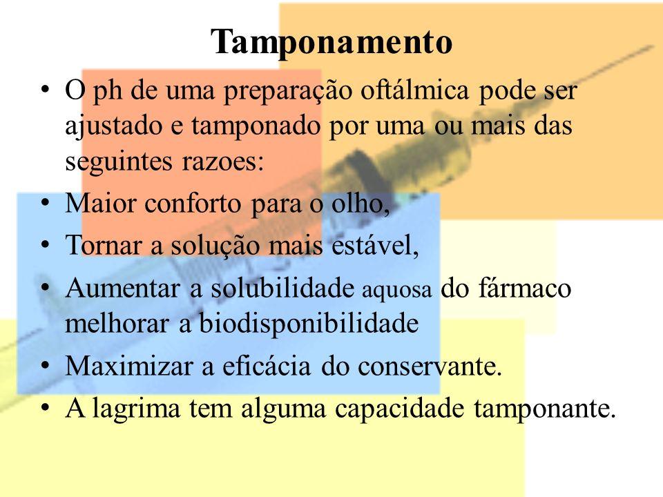 Tamponamento O ph de uma preparação oftálmica pode ser ajustado e tamponado por uma ou mais das seguintes razoes: Maior conforto para o olho, Tornar a