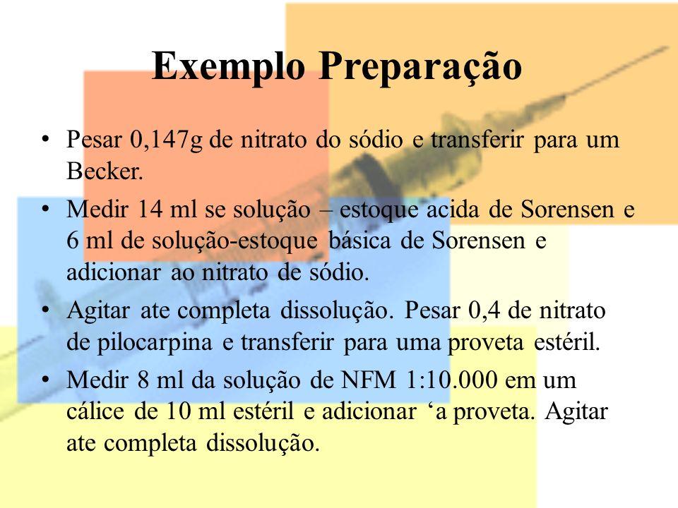 Exemplo Preparação Pesar 0,147g de nitrato do sódio e transferir para um Becker. Medir 14 ml se solução – estoque acida de Sorensen e 6 ml de solução-