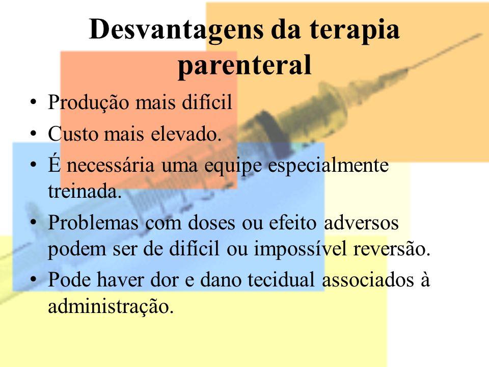 Desvantagens da terapia parenteral Produção mais difícil Custo mais elevado. É necessária uma equipe especialmente treinada. Problemas com doses ou ef