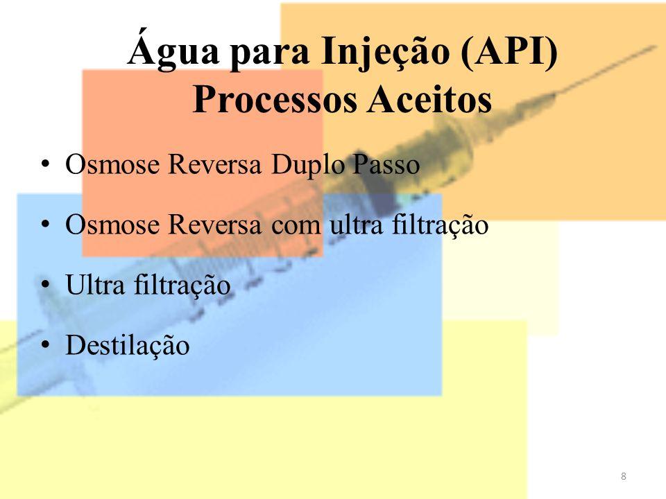 8 Água para Injeção (API) Processos Aceitos Osmose Reversa Duplo Passo Osmose Reversa com ultra filtração Ultra filtração Destilação