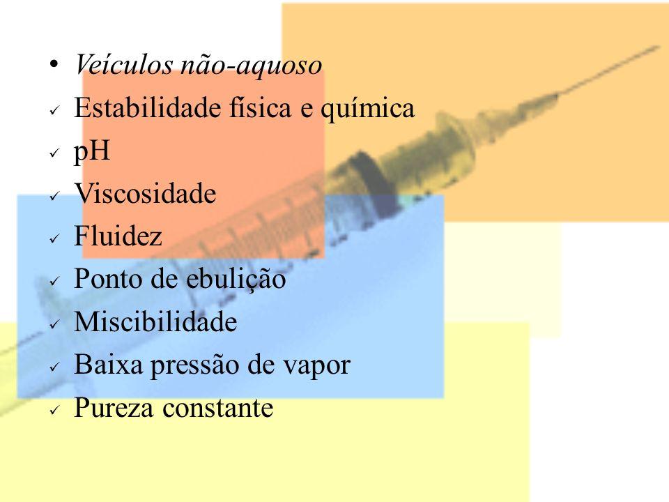 Adição de adjuvantes Aumentar estabilidade do ativo Atóxicos na quantidade administrada Não interferir com eficácia terapêutica e doseamento.