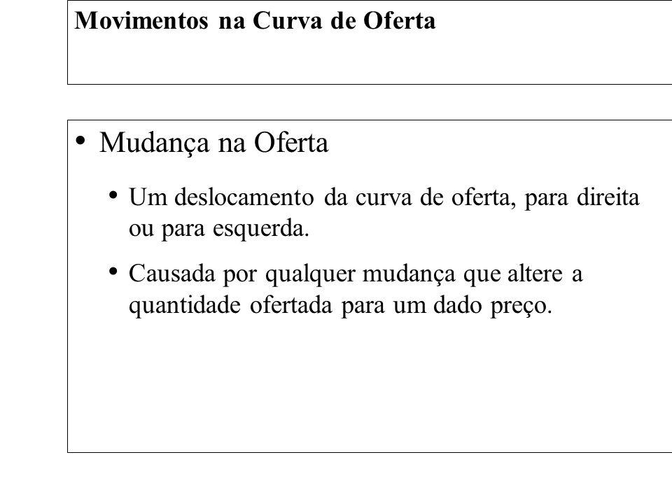 Figura 7 Deslocamentos da Curva de Oferta Preço do Cone de Sorvete Quantidade De Cones de Sorvete 0 Aumento da Oferta Diminuição da Oferta Curva de Oferta,S 3 Oferta, Curva S 1 oferta,S 2