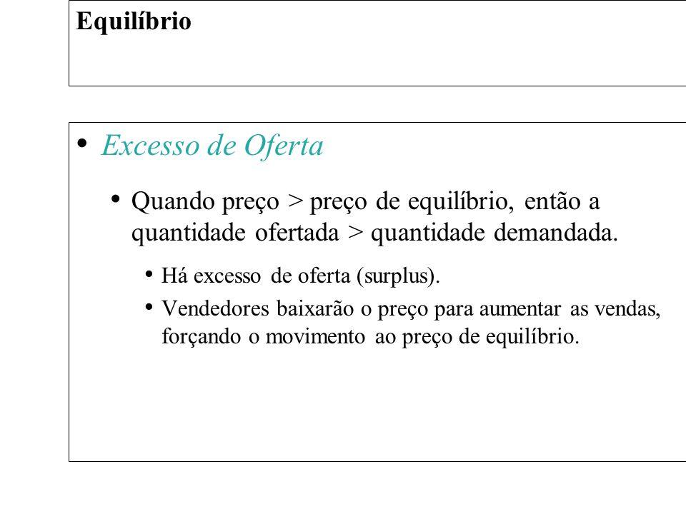 Equilíbrio Excesso de Oferta Quando preço > preço de equilíbrio, então a quantidade ofertada > quantidade demandada. Há excesso de oferta (surplus). V