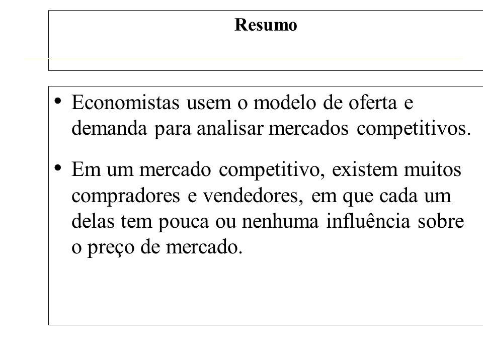 Resumo Economistas usem o modelo de oferta e demanda para analisar mercados competitivos. Em um mercado competitivo, existem muitos compradores e vend