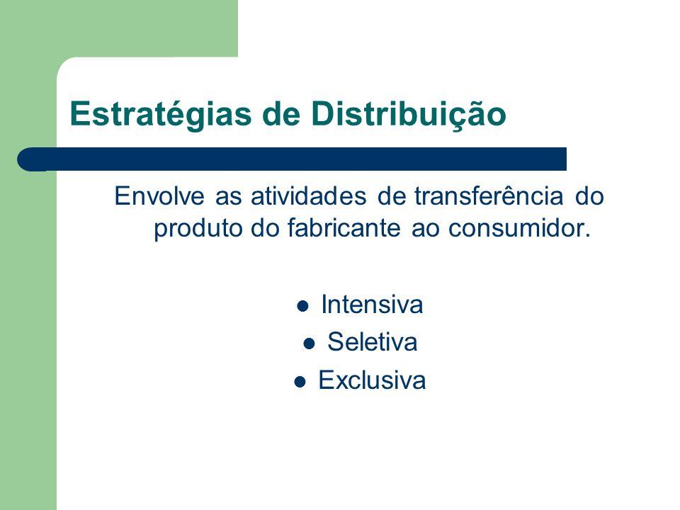 Estratégias de Distribuição Envolve as atividades de transferência do produto do fabricante ao consumidor.