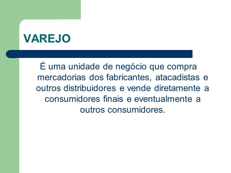 VAREJO É uma unidade de negócio que compra mercadorias dos fabricantes, atacadistas e outros distribuidores e vende diretamente a consumidores finais e eventualmente a outros consumidores.