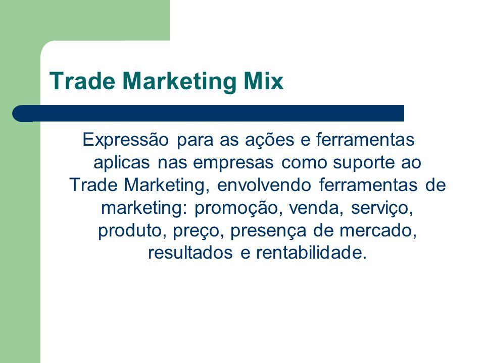 Trade Marketing Mix Expressão para as ações e ferramentas aplicas nas empresas como suporte ao Trade Marketing, envolvendo ferramentas de marketing: promoção, venda, serviço, produto, preço, presença de mercado, resultados e rentabilidade.