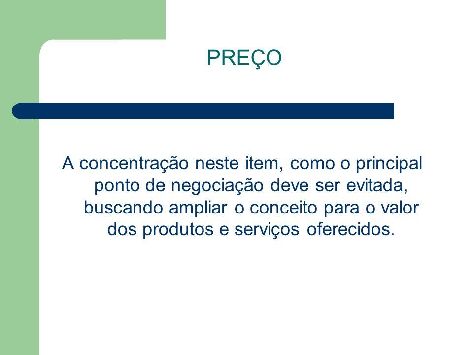PREÇO A concentração neste item, como o principal ponto de negociação deve ser evitada, buscando ampliar o conceito para o valor dos produtos e serviços oferecidos.
