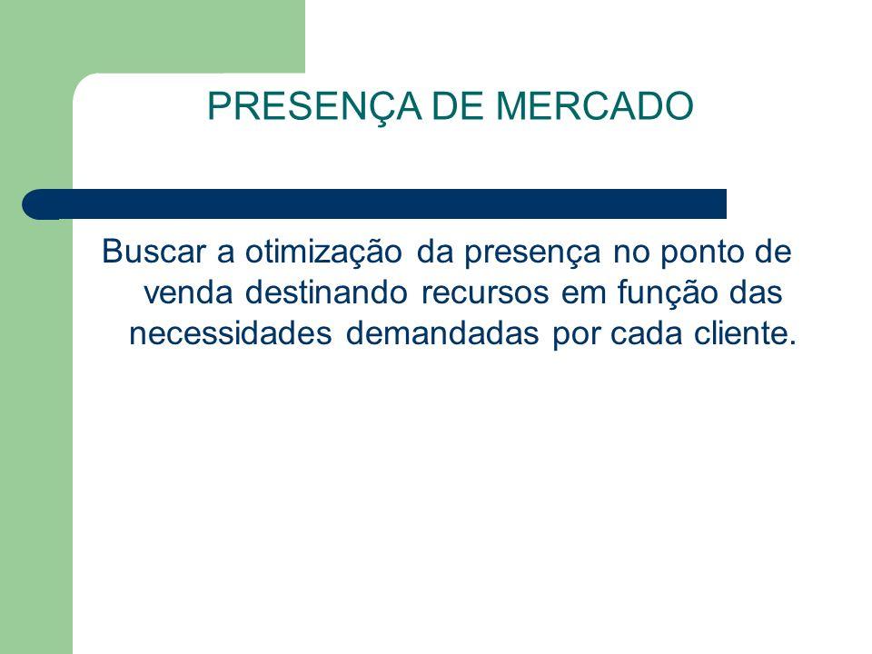 PRESENÇA DE MERCADO Buscar a otimização da presença no ponto de venda destinando recursos em função das necessidades demandadas por cada cliente.