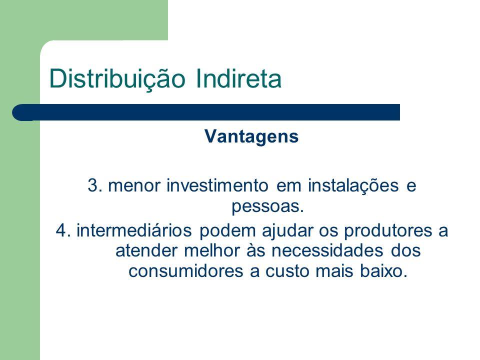 Distribuição Indireta Vantagens 3.menor investimento em instalações e pessoas.
