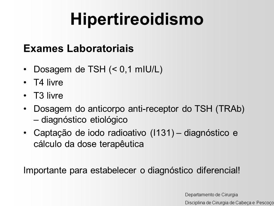 Hipertireoidismo Exames Laboratoriais Dosagem de TSH (< 0,1 mIU/L) T4 livre T3 livre Dosagem do anticorpo anti-receptor do TSH (TRAb) – diagnóstico et