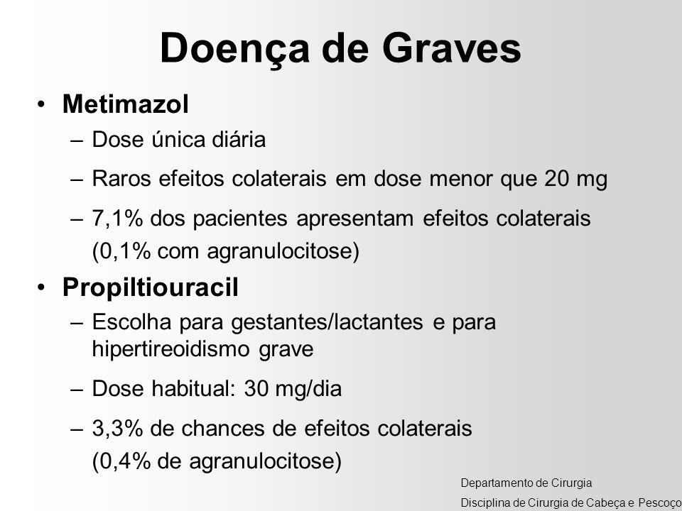 Doença de Graves Metimazol –Dose única diária –Raros efeitos colaterais em dose menor que 20 mg –7,1% dos pacientes apresentam efeitos colaterais (0,1
