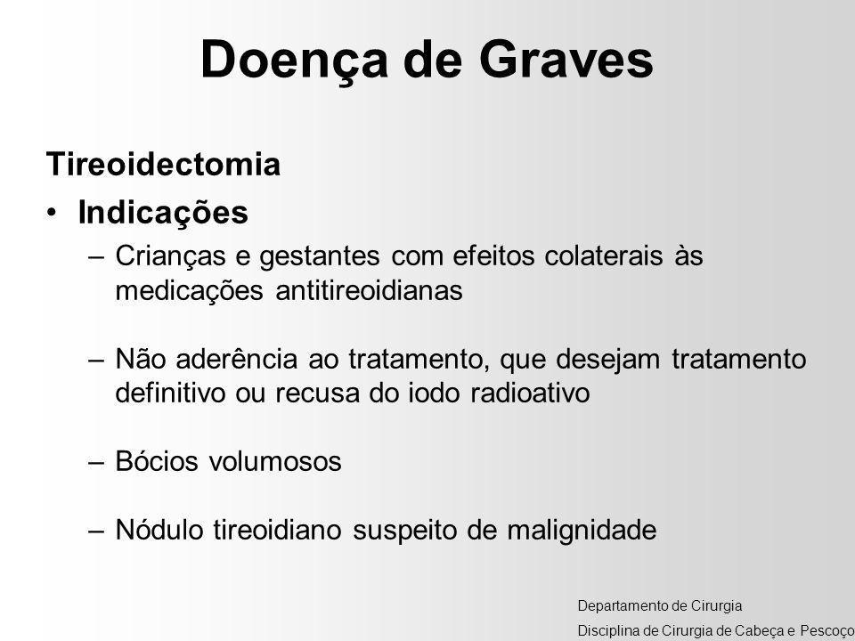 Doença de Graves Tireoidectomia Indicações –Crianças e gestantes com efeitos colaterais às medicações antitireoidianas –Não aderência ao tratamento, q