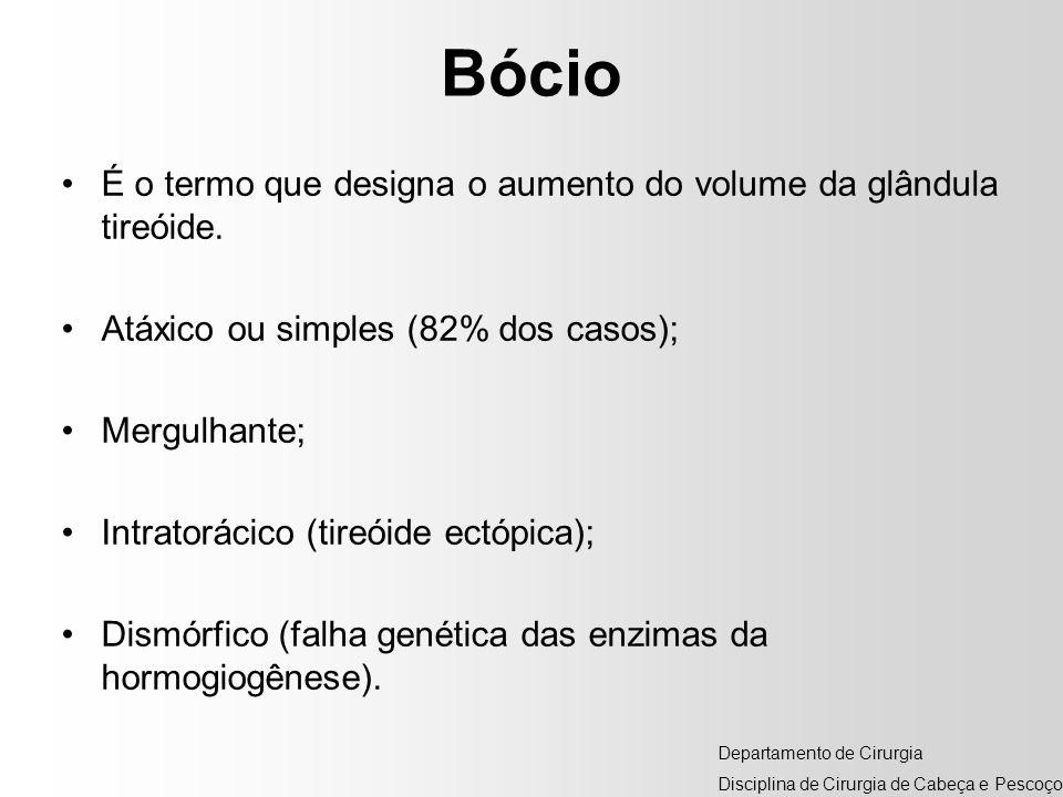 Bócio É o termo que designa o aumento do volume da glândula tireóide. Atáxico ou simples (82% dos casos); Mergulhante; Intratorácico (tireóide ectópic