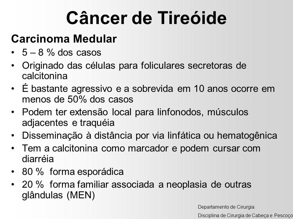 Câncer de Tireóide Carcinoma Medular 5 – 8 % dos casos Originado das células para foliculares secretoras de calcitonina É bastante agressivo e a sobre