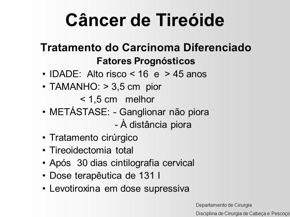 Câncer de Tireóide Tratamento do Carcinoma Diferenciado Fatores Prognósticos IDADE: Alto risco 45 anos TAMANHO: > 3,5 cm pior < 1,5 cm melhor METÁSTAS
