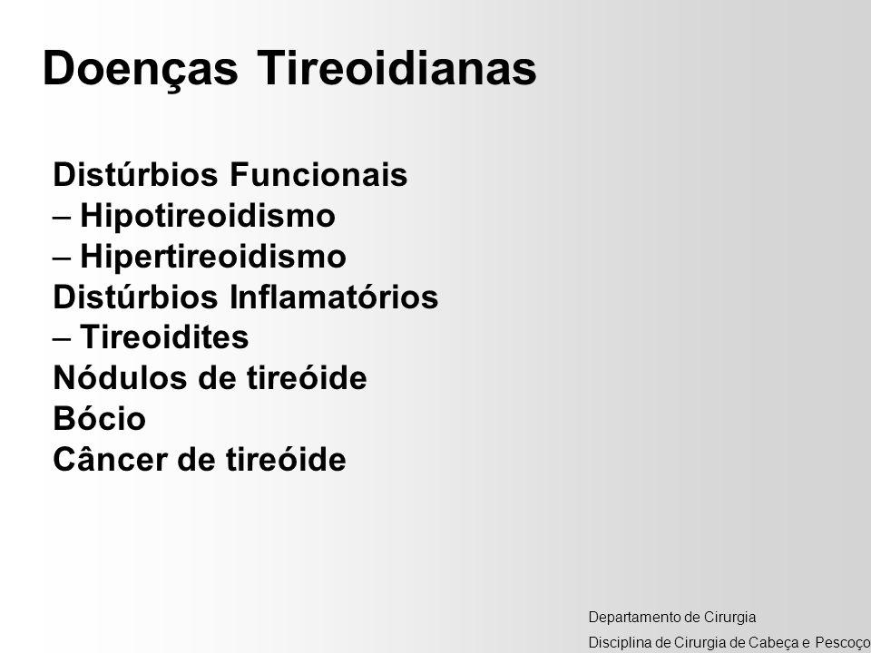 Doenças Tireoidianas Distúrbios Funcionais –Hipotireoidismo –Hipertireoidismo Distúrbios Inflamatórios –Tireoidites Nódulos de tireóide Bócio Câncer d