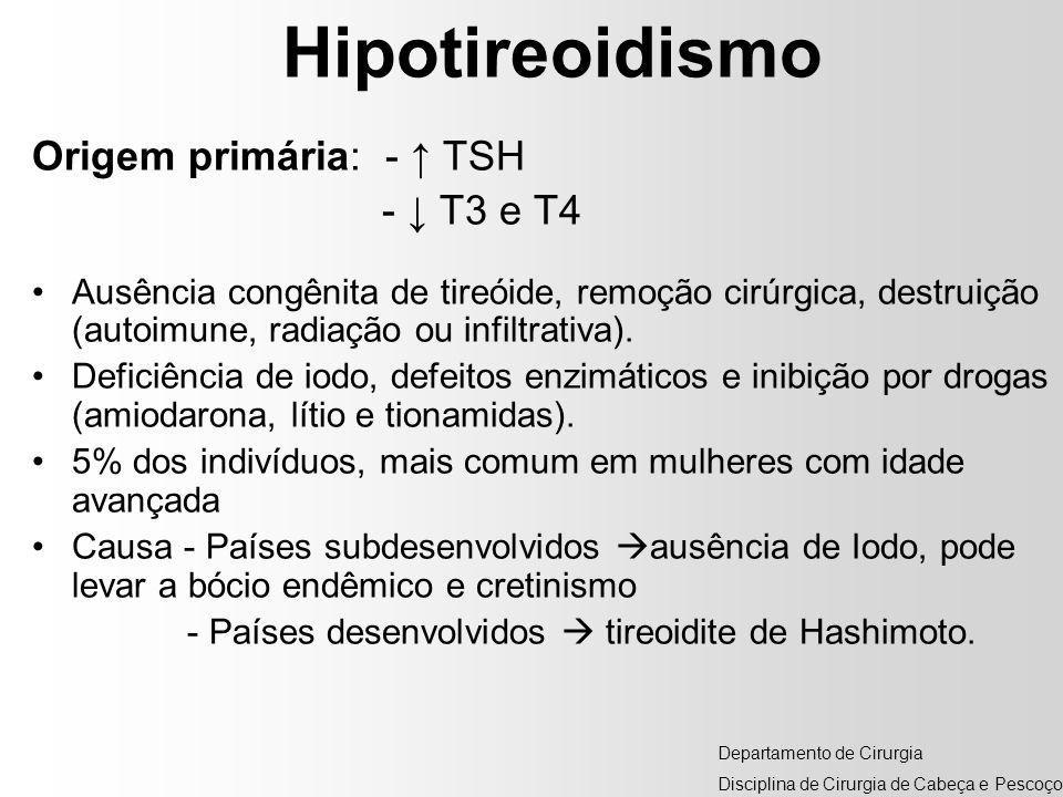 Hipotireoidismo Origem primária: - TSH - T3 e T4 Ausência congênita de tireóide, remoção cirúrgica, destruição (autoimune, radiação ou infiltrativa).