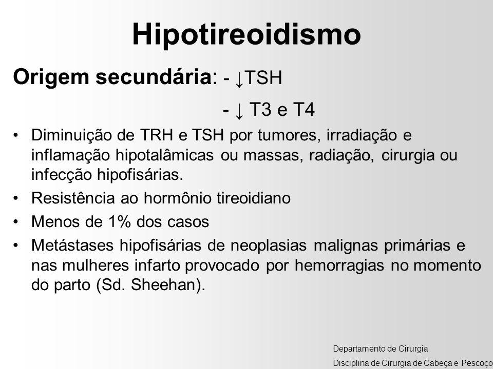 Hipotireoidismo Origem secundária: - TSH - T3 e T4 Diminuição de TRH e TSH por tumores, irradiação e inflamação hipotalâmicas ou massas, radiação, cir
