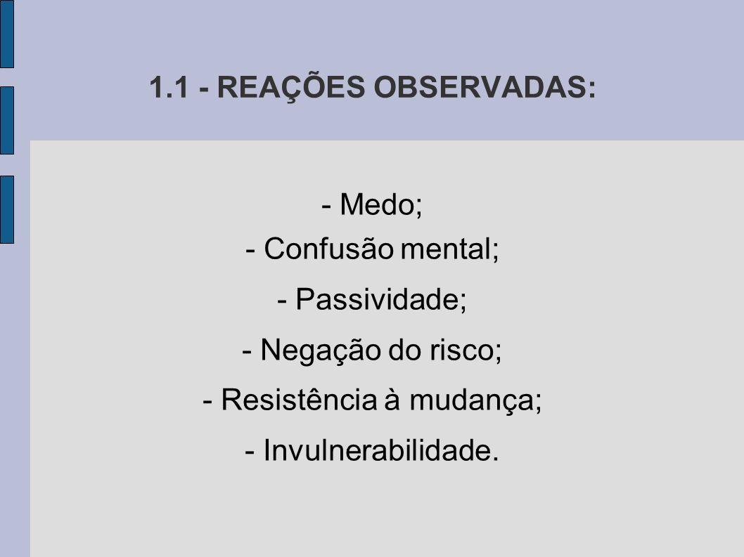 1.1 - REAÇÕES OBSERVADAS: - Medo; - Confusão mental; - Passividade; - Negação do risco; - Resistência à mudança; - Invulnerabilidade.