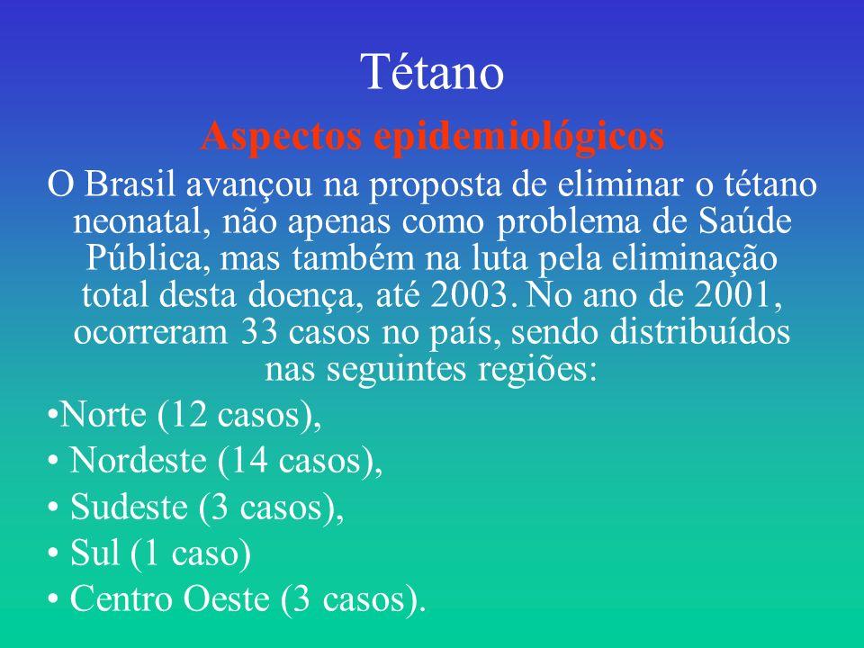 Tétano Aspectos epidemiológicos O Brasil avançou na proposta de eliminar o tétano neonatal, não apenas como problema de Saúde Pública, mas também na l