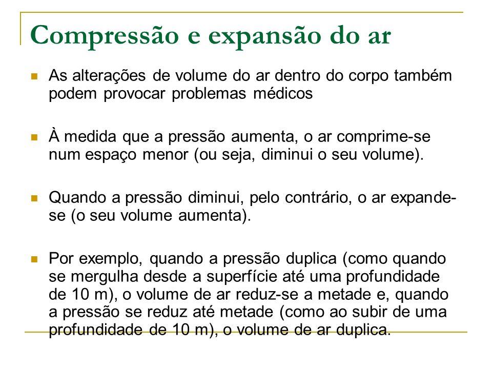 Compressão e expansão do ar As alterações de volume do ar dentro do corpo também podem provocar problemas médicos À medida que a pressão aumenta, o ar