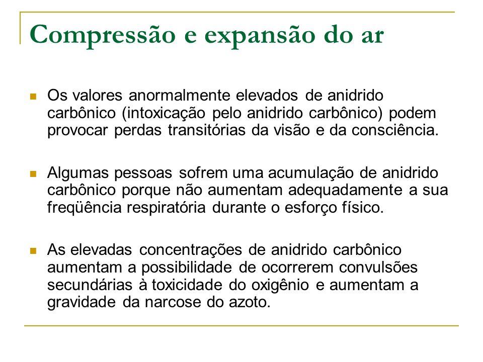 Compressão e expansão do ar Os valores anormalmente elevados de anidrido carbônico (intoxicação pelo anidrido carbônico) podem provocar perdas transit