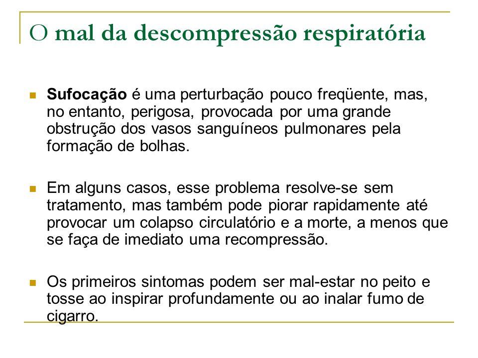O mal da descompressão respiratória Sufocação é uma perturbação pouco freqüente, mas, no entanto, perigosa, provocada por uma grande obstrução dos vas