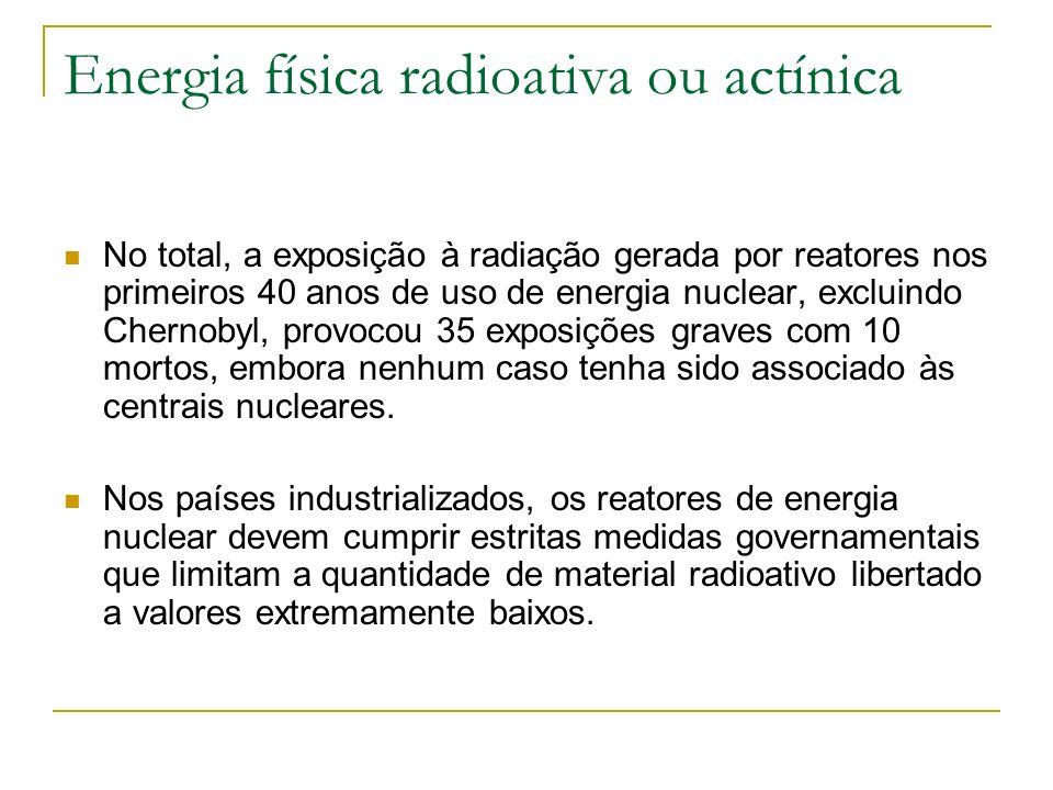 Energia física radioativa ou actínica No total, a exposição à radiação gerada por reatores nos primeiros 40 anos de uso de energia nuclear, excluindo