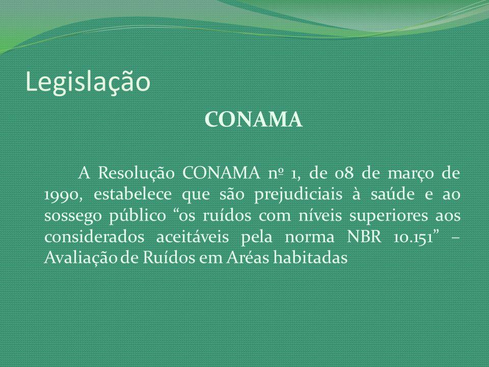 Legislação CONAMA A Resolução CONAMA nº 1, de 08 de março de 1990, estabelece que são prejudiciais à saúde e ao sossego público os ruídos com níveis s