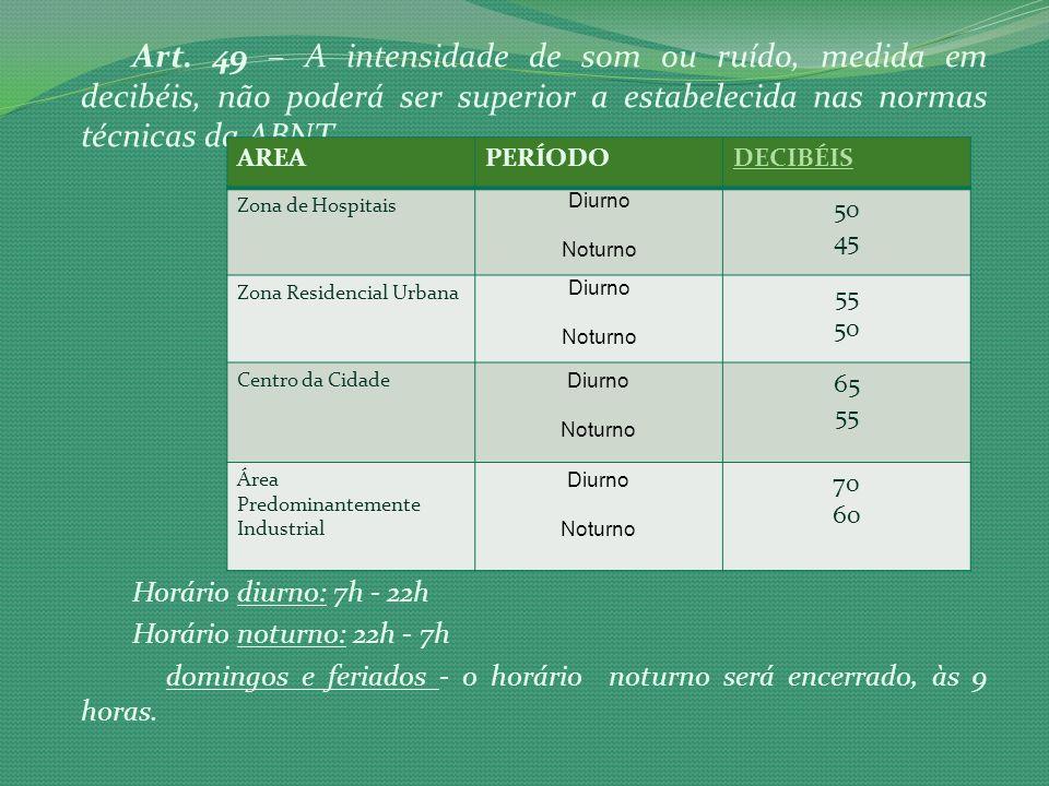 Art. 49 – A intensidade de som ou ruído, medida em decibéis, não poderá ser superior a estabelecida nas normas técnicas da ABNT Horário diurno: 7h - 2