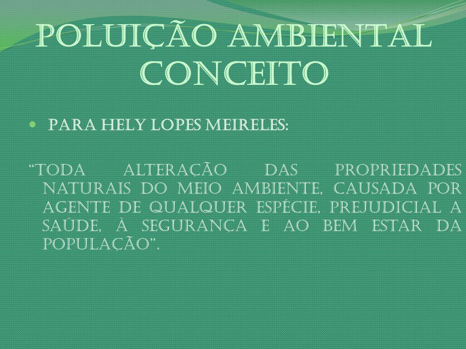 POLUIÇÃO AMBIENTAL Conceito Para Hely Lopes Meireles: Toda alteração das propriedades naturais do meio ambiente, causada por agente de qualquer espéci