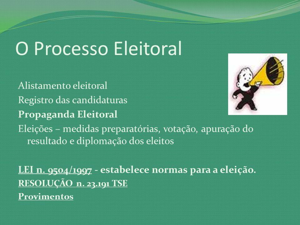 O Processo Eleitoral Alistamento eleitoral Registro das candidaturas Propaganda Eleitoral Eleições – medidas preparatórias, votação, apuração do resul