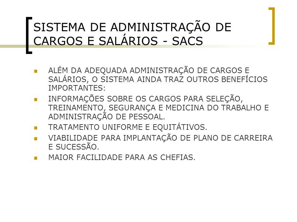 SISTEMA DE ADMINISTRAÇÃO DE CARGOS E SALÁRIOS - SACS ALÉM DA ADEQUADA ADMINISTRAÇÃO DE CARGOS E SALÁRIOS, O SISTEMA AINDA TRAZ OUTROS BENEFÍCIOS IMPOR