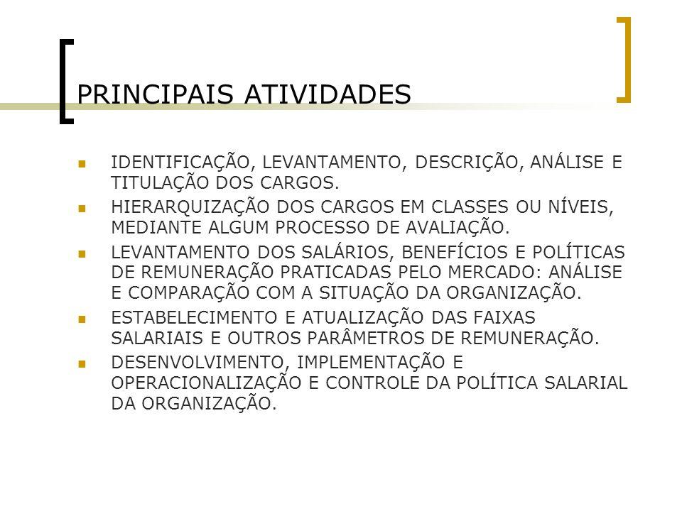 SISTEMA DE ADMINISTRAÇÃO DE CARGOS E SALÁRIOS - SACS ALÉM DA ADEQUADA ADMINISTRAÇÃO DE CARGOS E SALÁRIOS, O SISTEMA AINDA TRAZ OUTROS BENEFÍCIOS IMPORTANTES: INFORMAÇÕES SOBRE OS CARGOS PARA SELEÇÃO, TREINAMENTO, SEGURANÇA E MEDICINA DO TRABALHO E ADMINISTRAÇÃO DE PESSOAL.