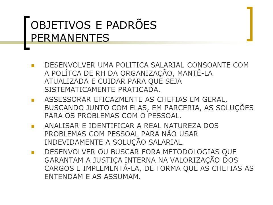SISTEMA DE ADMINISTRAÇÃO DE CARGOS E SALÁRIOS - SACS 4.