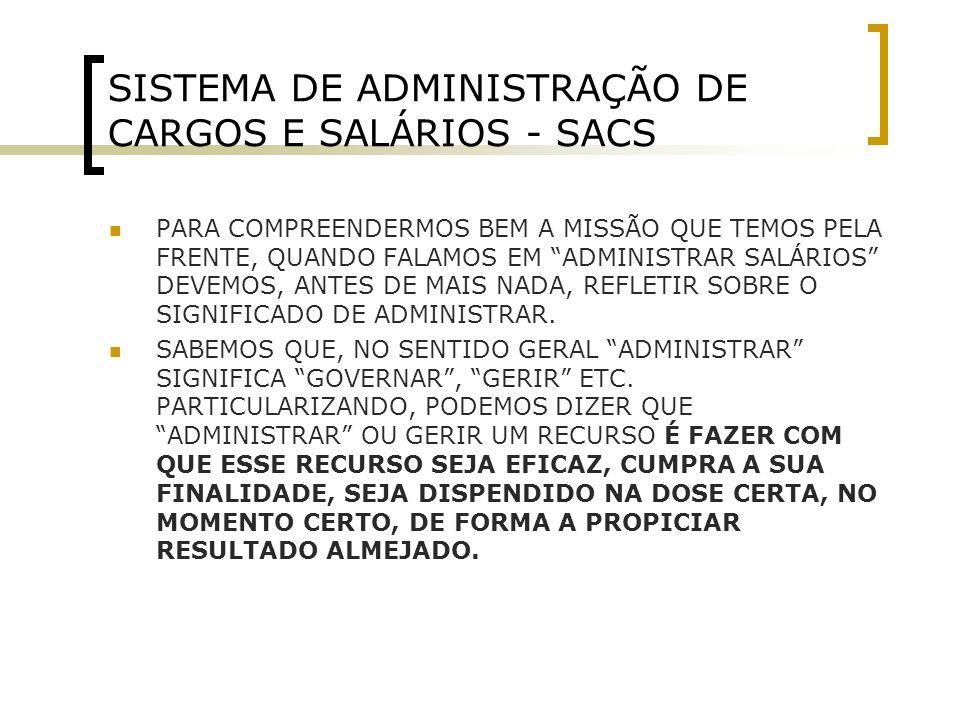 SISTEMA DE ADMINISTRAÇÃO DE CARGOS E SALÁRIOS - SACS COMO O SALÁRIO É UM CUSTO PARA QUEM PAGA, ADMINISTRAR SALÁRIO SIGNIFICA DOSÁ-LO NA MEDIDA CERTA PARA QUE ATINJA SEUS OBJETIVOS.